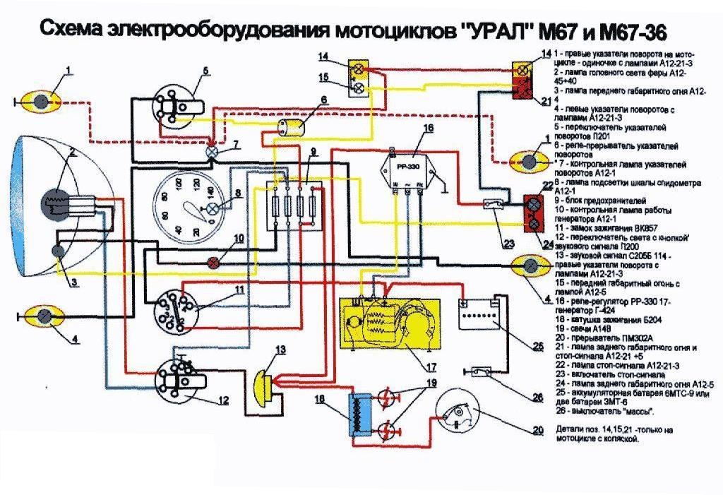 электросхема зубр Мотоцикл