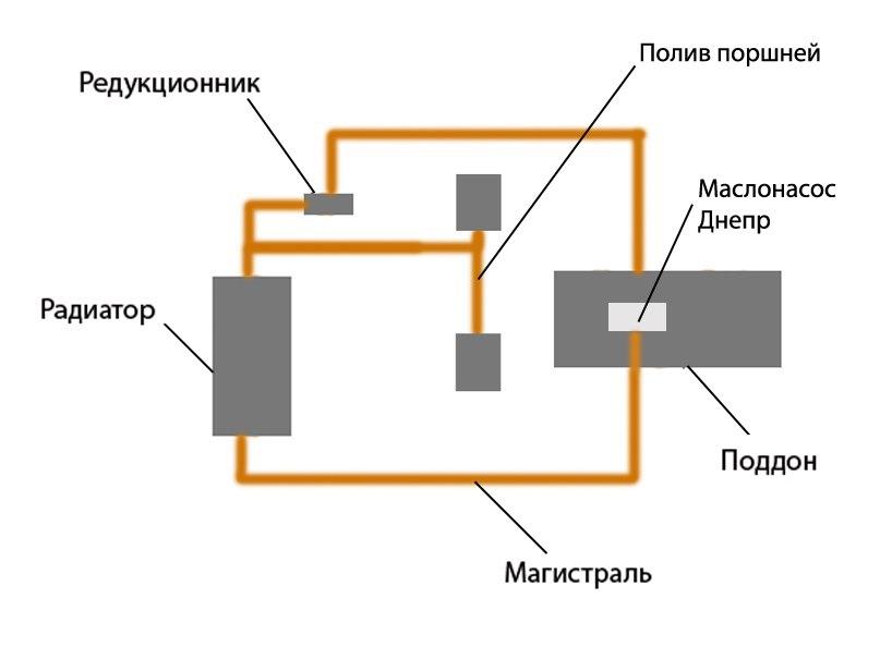 колясыча масляный радиатор
