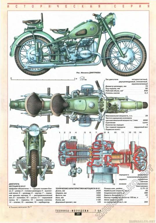 виде детали мотоцикла с картинками кому-то подарок