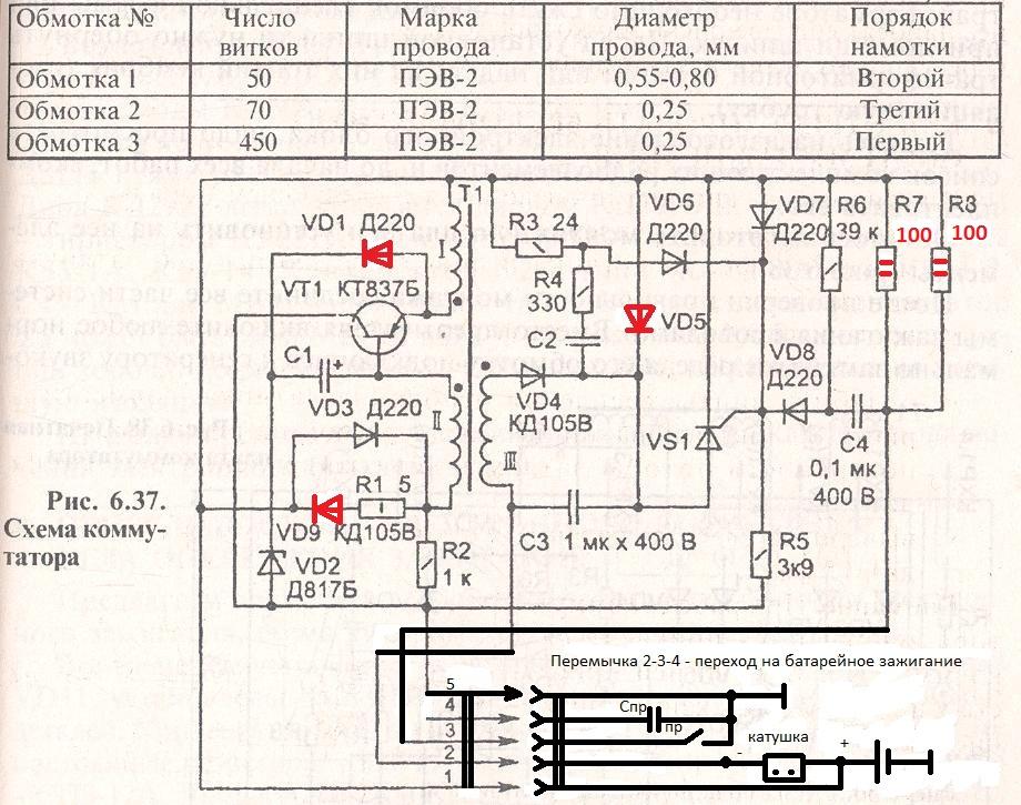 Схема электронного зажигания мотоцикла урал.
