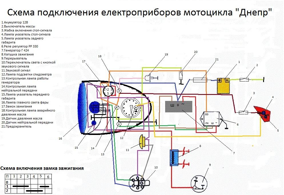 Схема установки производства митионаля