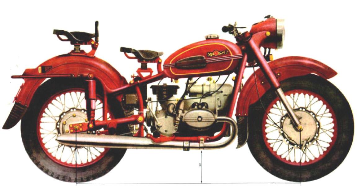 мотоцикл М-66 | OPPOZIT.RU | мотоциклы Урал, Днепр, BMW | ремонт ...