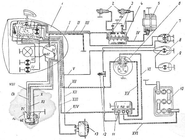Схема электрооборудования мотоцикла:1 - фара; 2 - зажигательная свеча; 3 - искроразрядиик; 4 - двухискровая катушка...