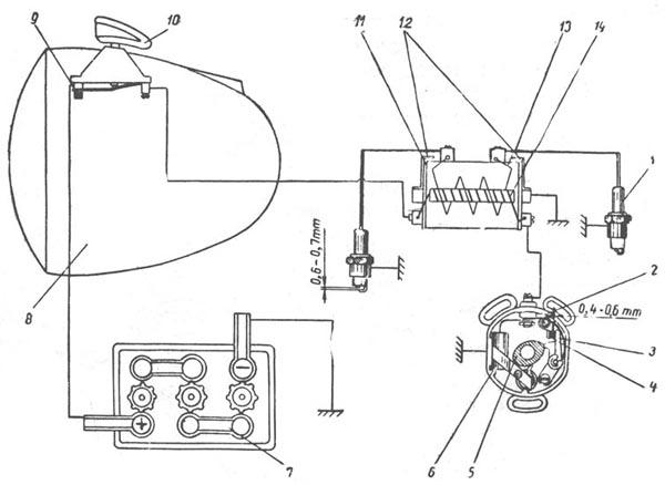 Электрическая схема мотоцикла урал 2