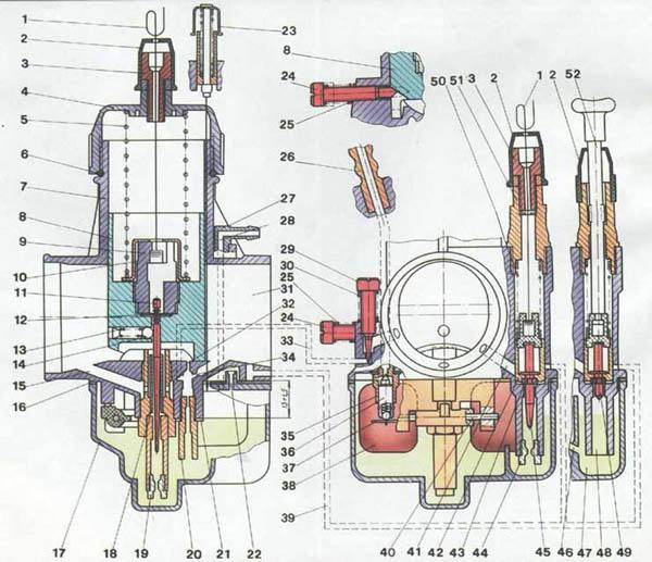 инструкция карбюратор к68и