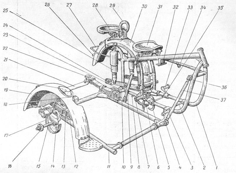 мотоцикл М-63. Рама и коляска