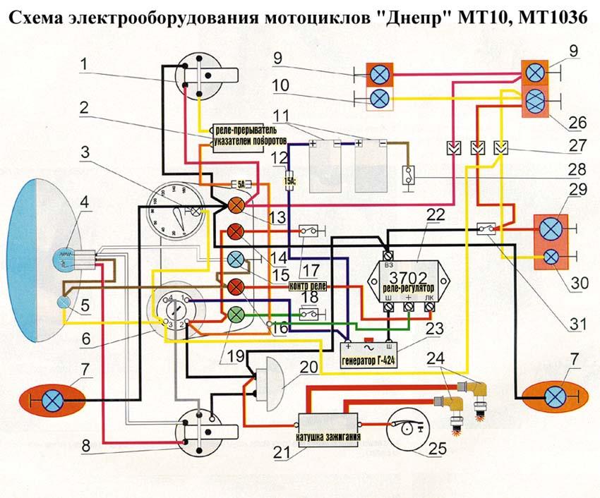 Схема электрооборудования мотоциклов Днепр МТ 10 и МТ 10 36.