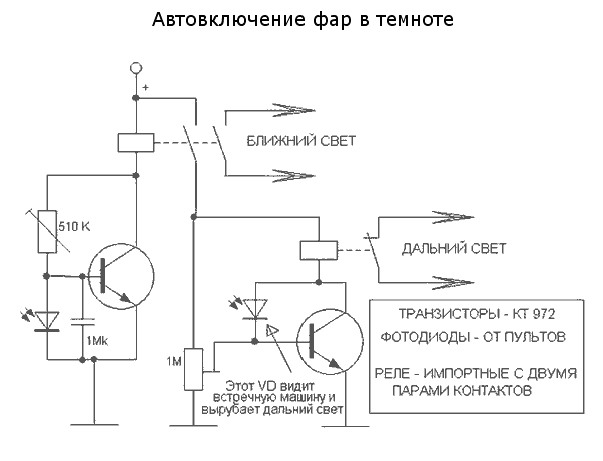 oppozit.ru: Схема для